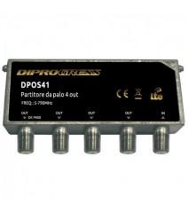Telecomando FAAc 433.92 MHz per Cancello