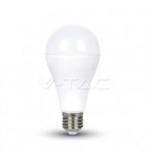 Batteria Yucel 12v 7A