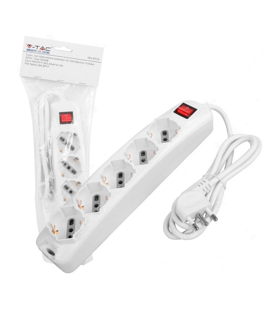 CFG Ventilatore nebulizzante ionizzatore 20 L