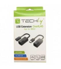 Cavo Unipolare Blu 1.5mm ( Prezzo al metro )